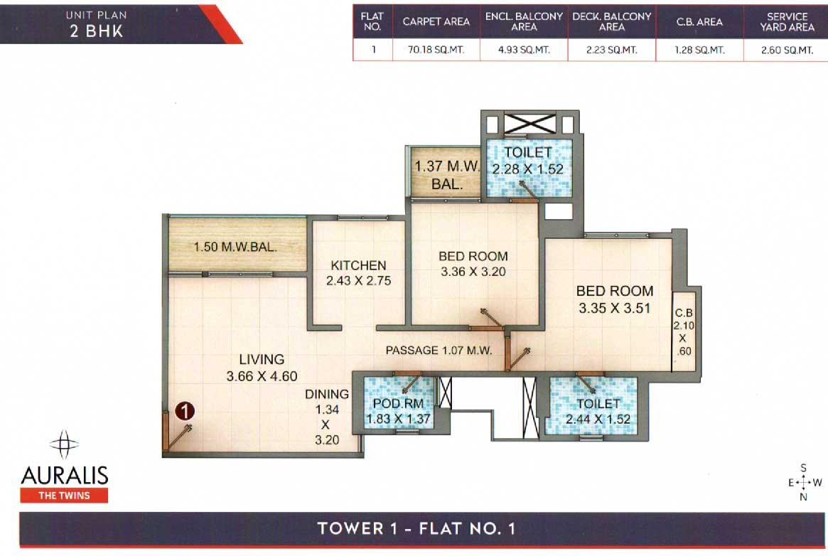 Auralis The Twins 2bhk 2 5bhk 3bhk 3 5bhk Premium Luxury Apartments